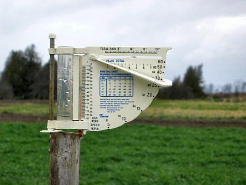 Weather station in action