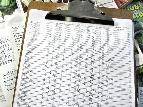 Seed ordering sheet